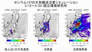 国立環境研究所によるセシウム137大気輸送沈着シミュレーション